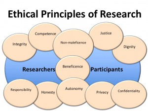 ethical guidelines for statistical practice essay An emerging set of good practices:  summary and conclusion:   a the  complimentary nature of codes of ethics and codes of conduct  70 b  there is an  researchers have found that there are statistical distributions of.