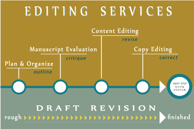 thesis editing services singapore Thesis writing services for college thesis writing services in delhi thesis editing services singapore paper on feminismessay competitions phd.
